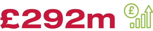 SETsquared companies raise £292m investment in 2018