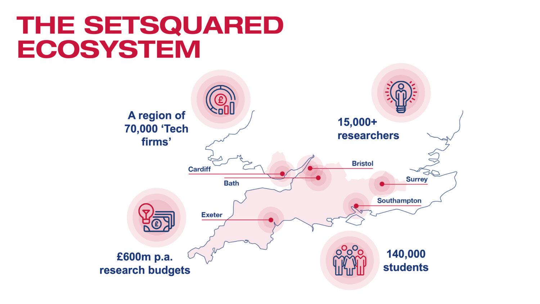 SETsquared welcomes Cardiff University to the partnership